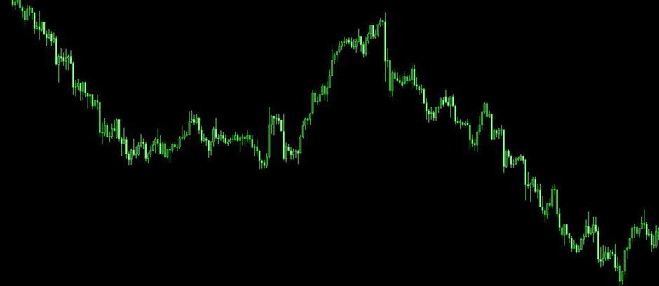 チャート FX