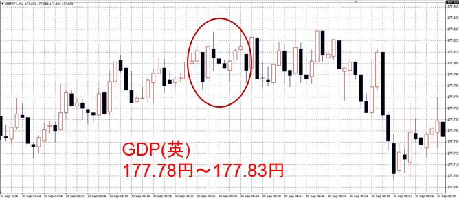 GDP(英)